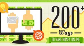 200 modi per lavorare online