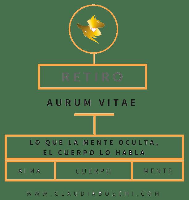 El mágico Retiro Aurum Vitae