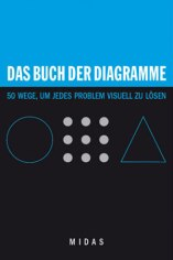 Das Buch der Diagramme - Kevin Duncan (3/5) ca. 60 Textseiten