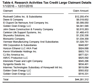 rd-tax-credit-table