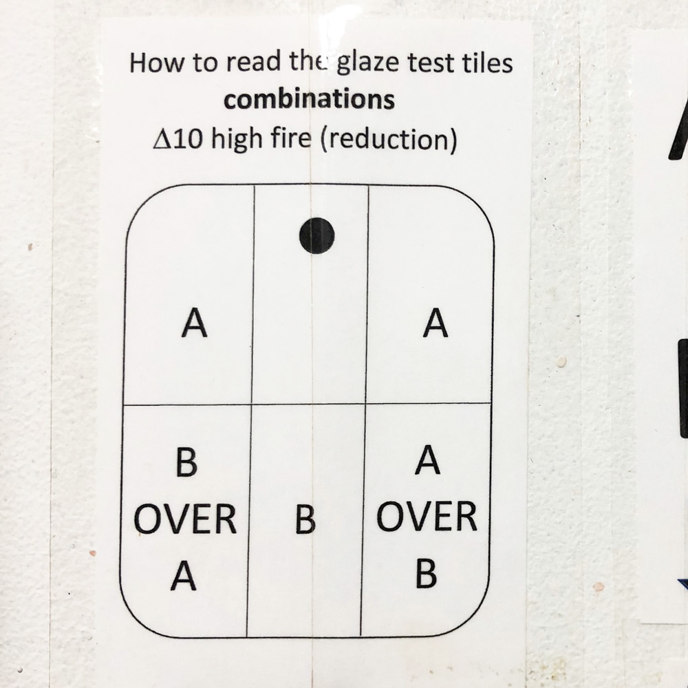 How to read the test tiles