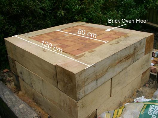 Plinth Dimensions