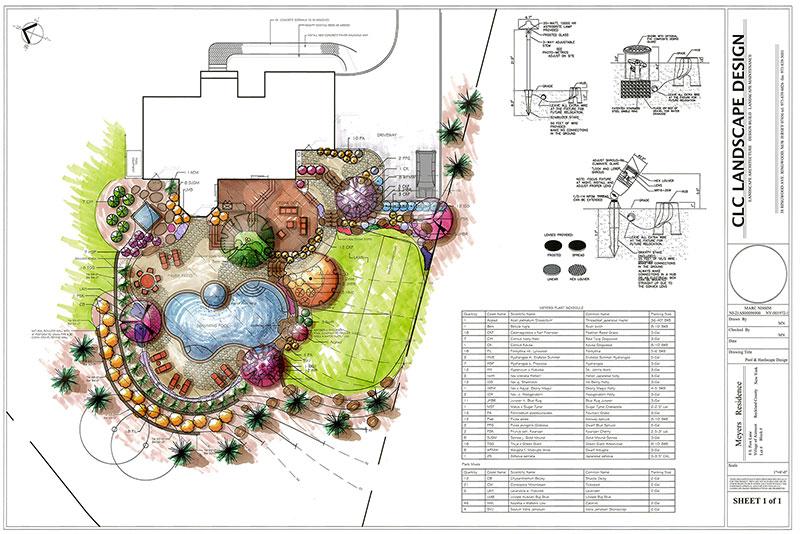 Landscape Design Masters