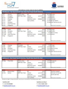 SeaWorks BV Latest Sailing Schedule