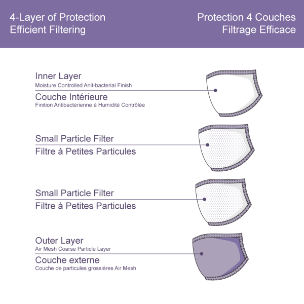 Reusable Masks 4Layer Proection