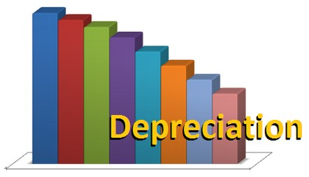 Meaning of Depreciation