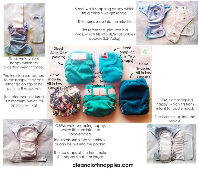Different nappy types with inserts