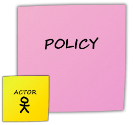 Policy avec Actor