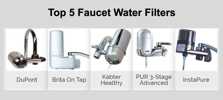best faucet water filter 2021 top 5