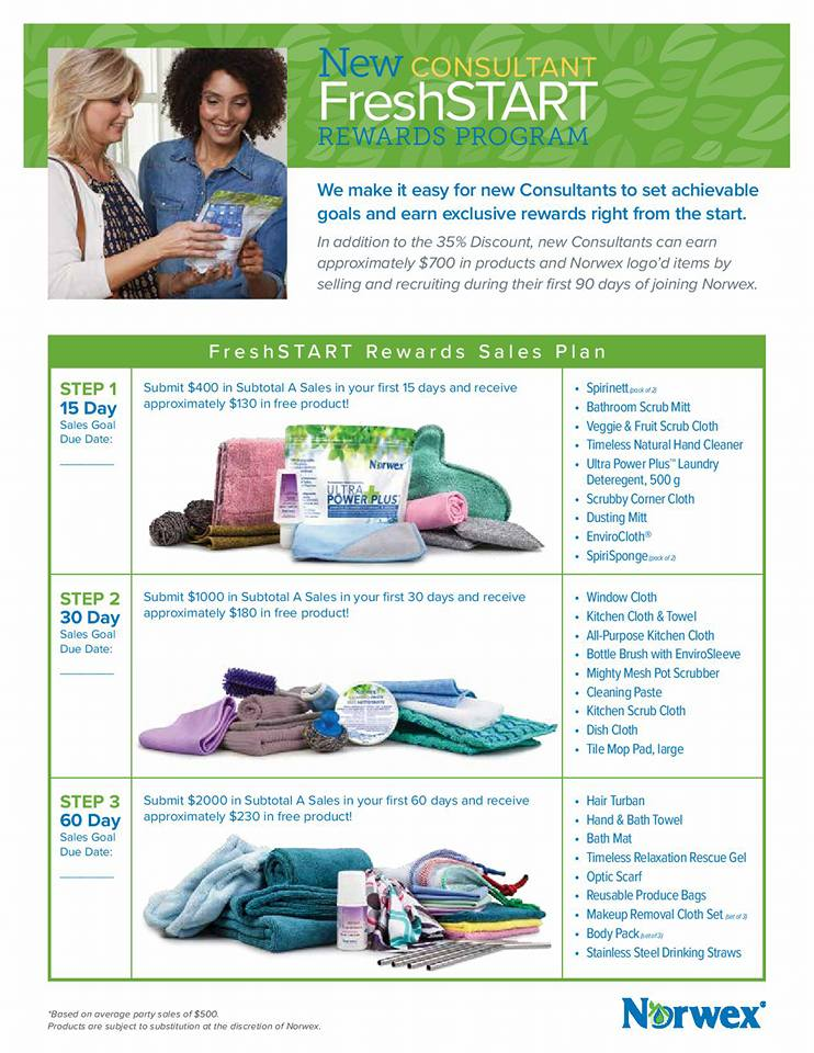 The Norwex Business Opportunity Good Fit For You Clean Green Toni