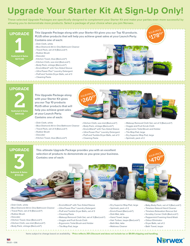 The Norwex Business Opportunity: Good Fit For You? - Clean