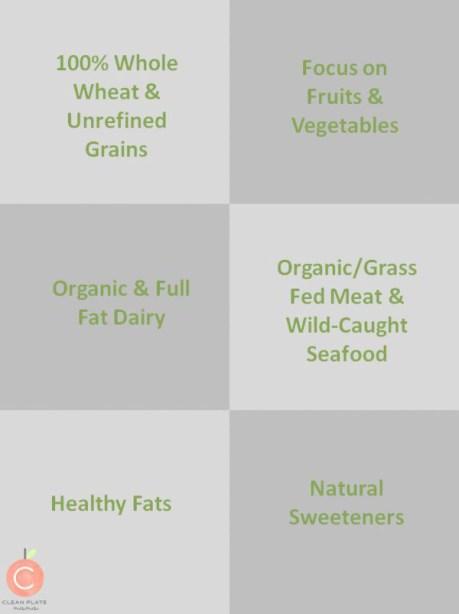 Clean Food Basics