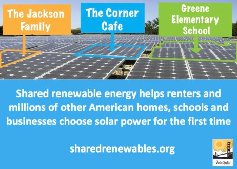 Shared Renewables