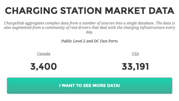 ChargeHub market data