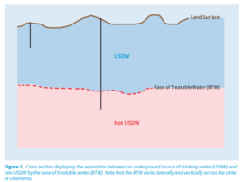 drinking water and fracking report