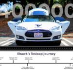 Tesla battery life