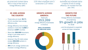 faces of energy efficiency