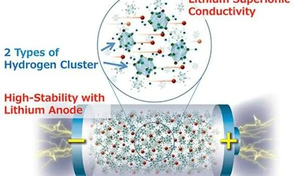 solid state battery research Tohokui University
