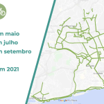 Lisbon bike paths