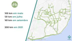 Lisbon bike paths