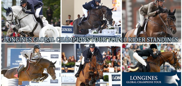 Global Champions Tour Rankings