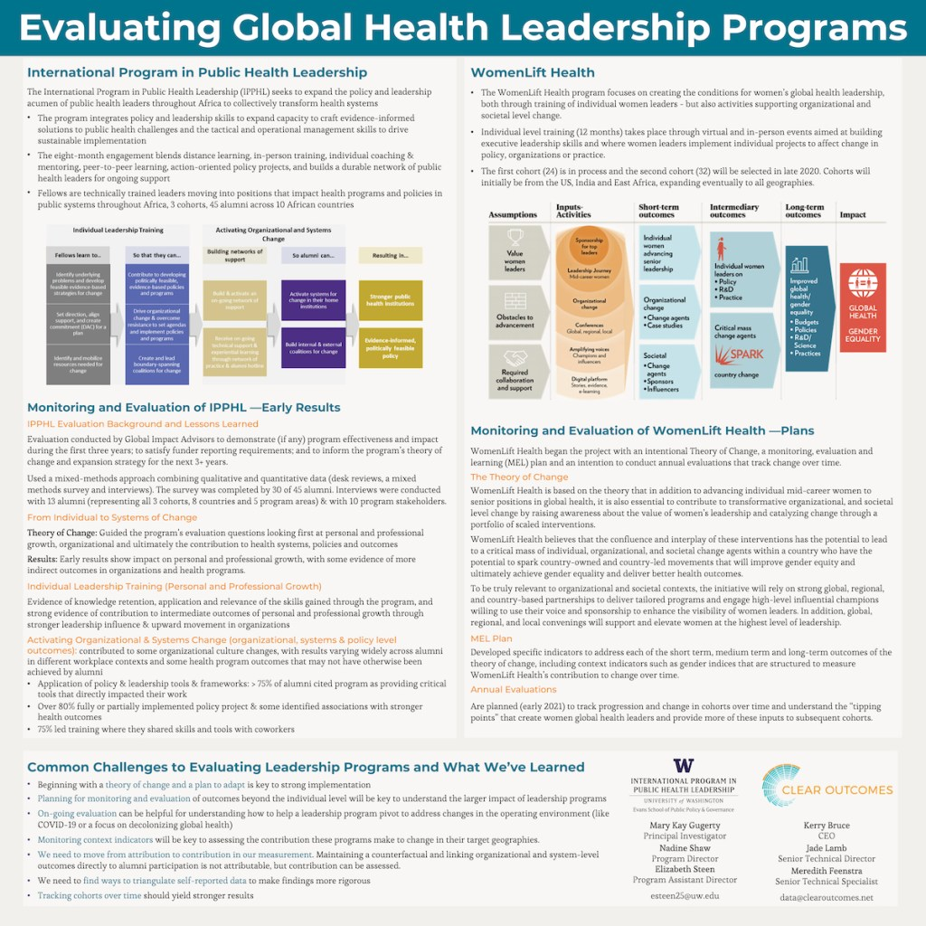 Evaluating Global Health Leadership Programs AEA 2020 Poster