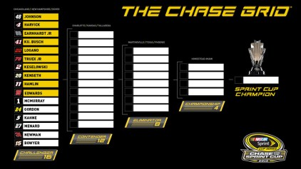CurrentChaseStandings