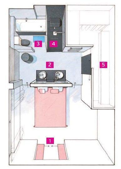 Incroyable Plan Idée Suite Parentale Salle De Bain Dressing Blog Déco Clem Around The  Corner