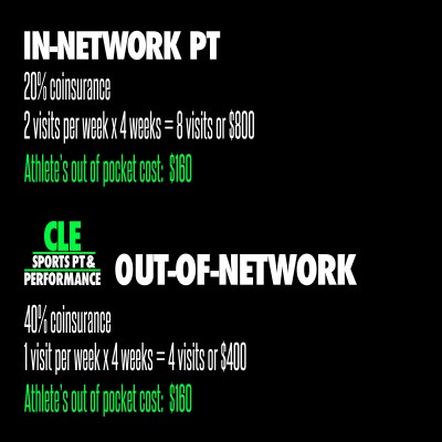 in-vs-out_network1-month-144x144