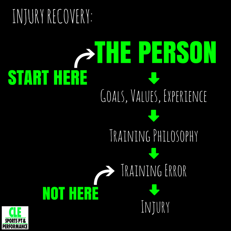 Injury recovery should focus on the whole person