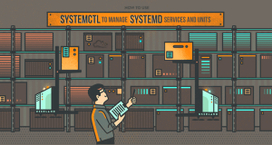 Systemctl_tw