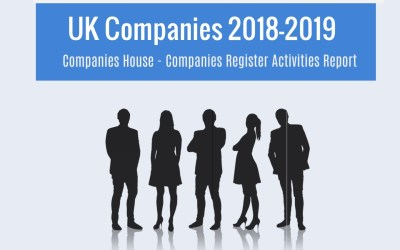 The population of registered companies in the UK – 2018/19
