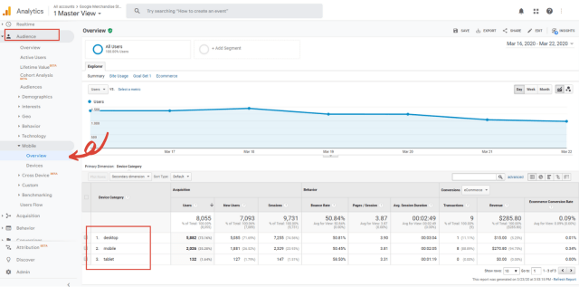 Google Analytics for beginners devices report