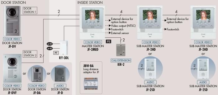 Aiphone Video Intercom PE Cable: PolyEthylene Insulated
