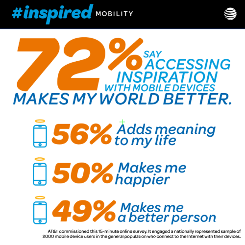 AT&T Inspired Mobility -twitter-party