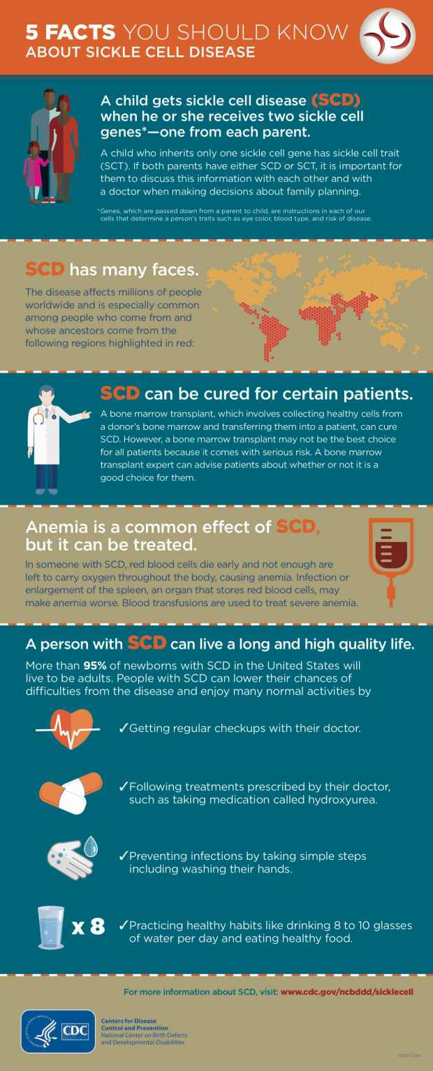 SickleCell_infographic_5_Facts