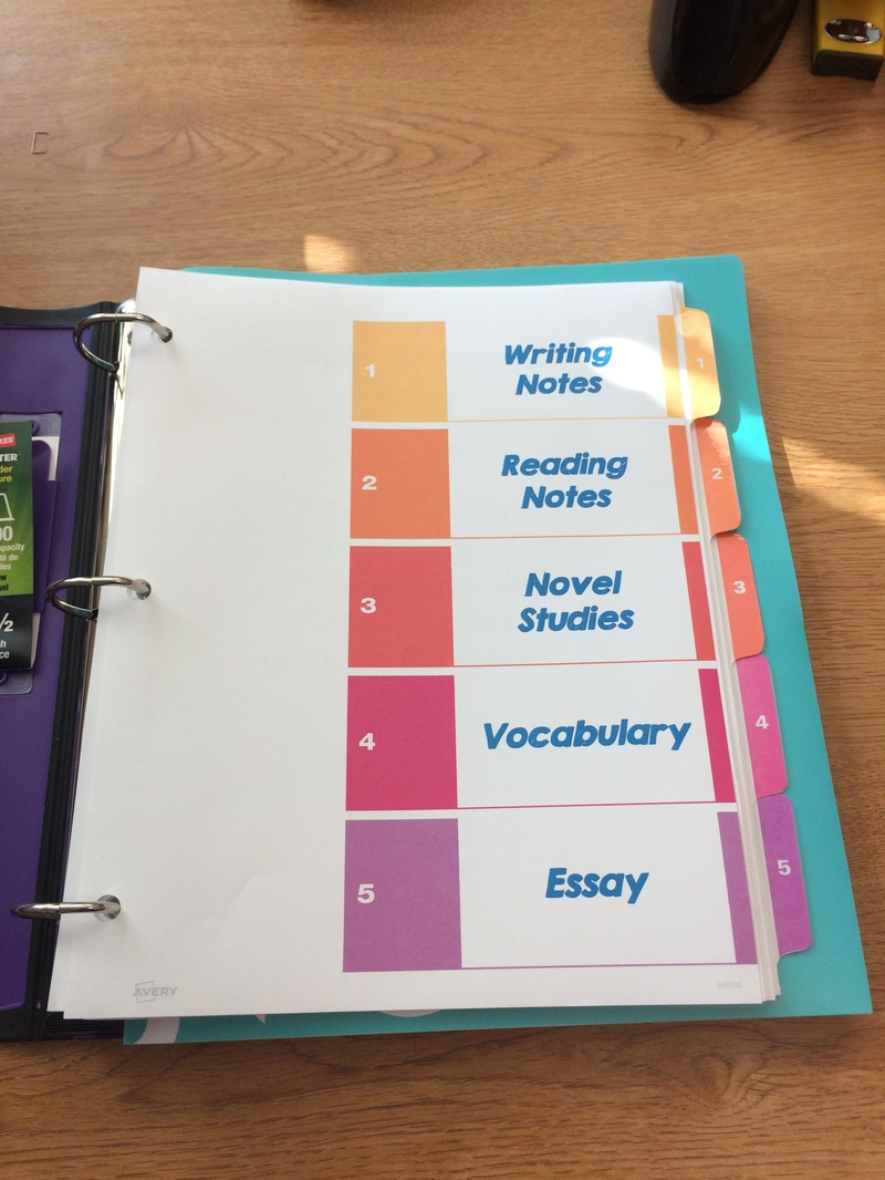 Notebook Setup Mrs Levey S Learning Curve