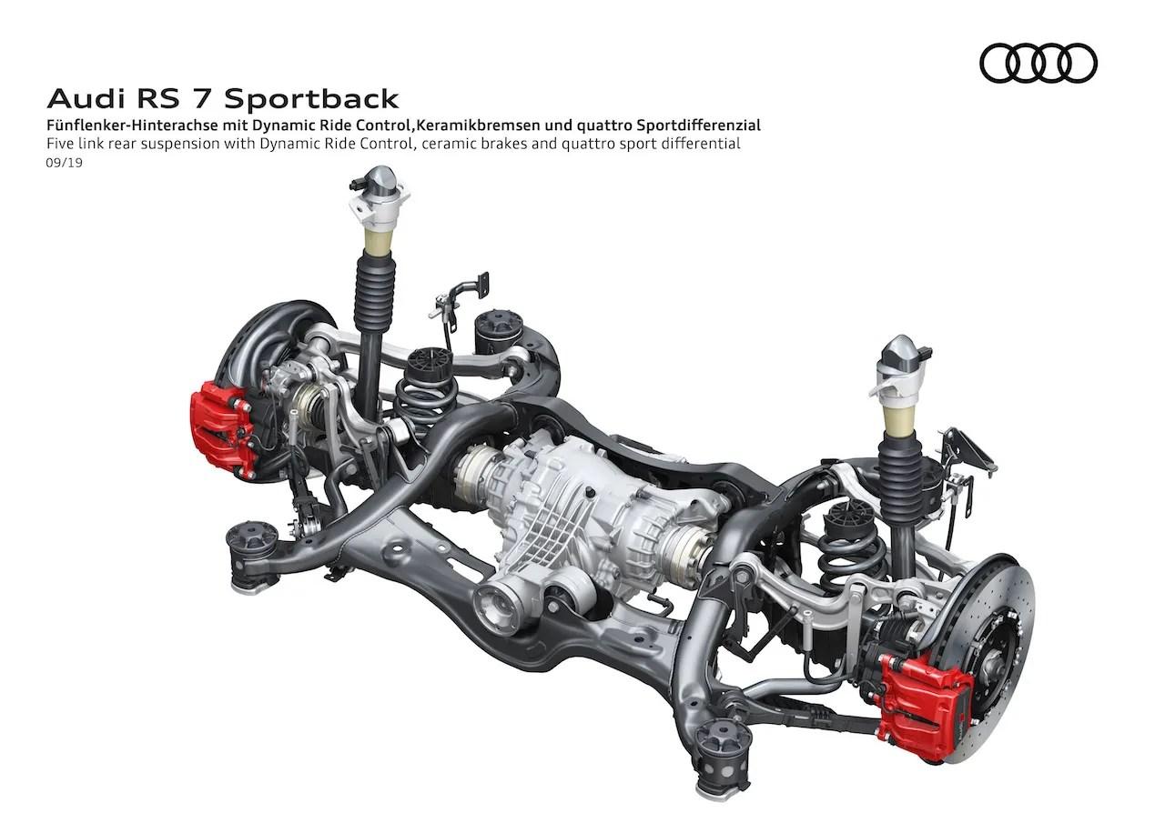 V8 Engine Dynamics
