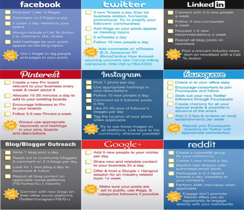 social media time posting