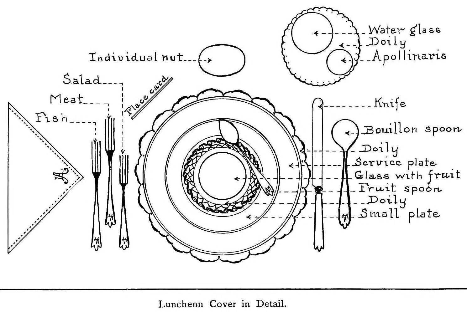 How to set a formal dinner table: Rules from 1915  Click