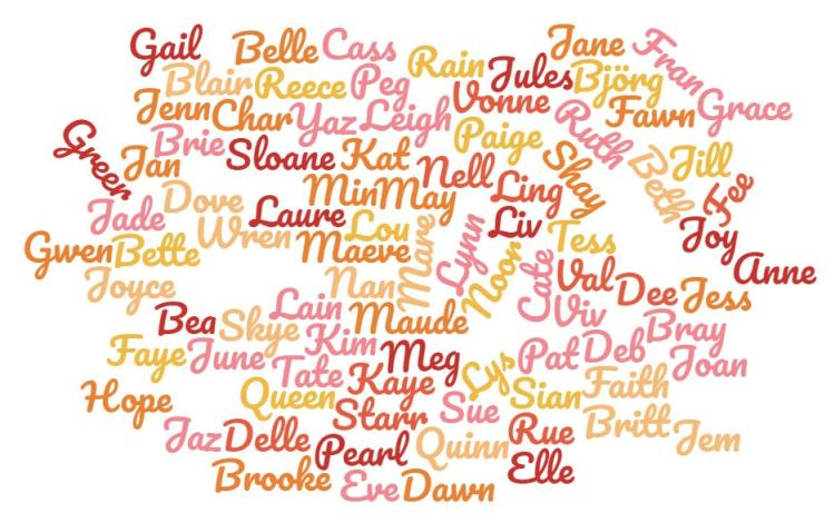 100 One Syllable Girl Baby Names Click Baby Names