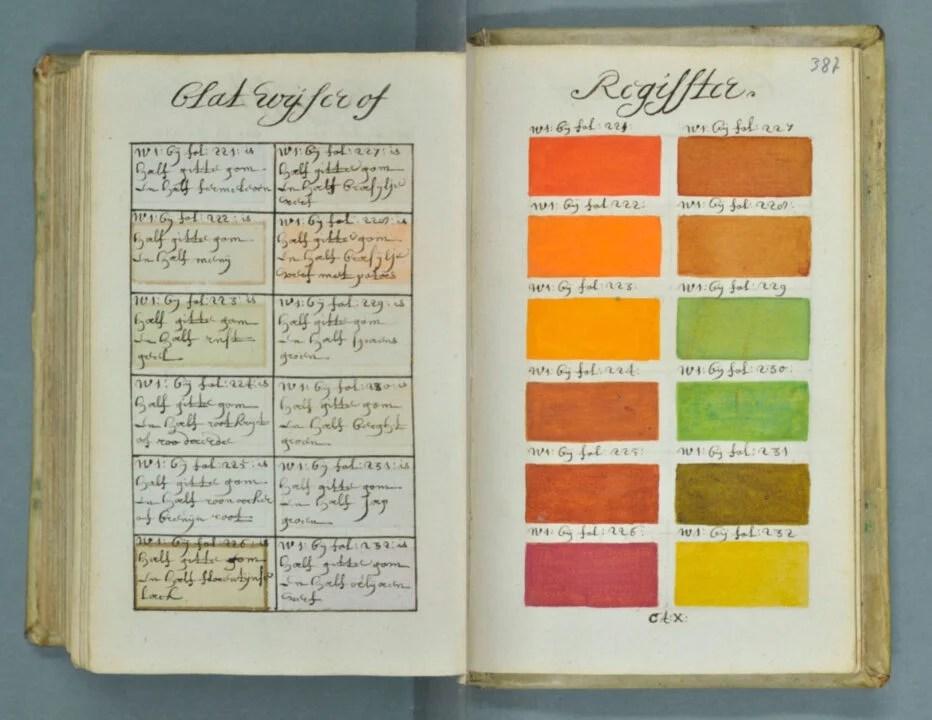 Guia de cores criado há mais de 300 anos encontra-se disponível para consulta online e gratuita
