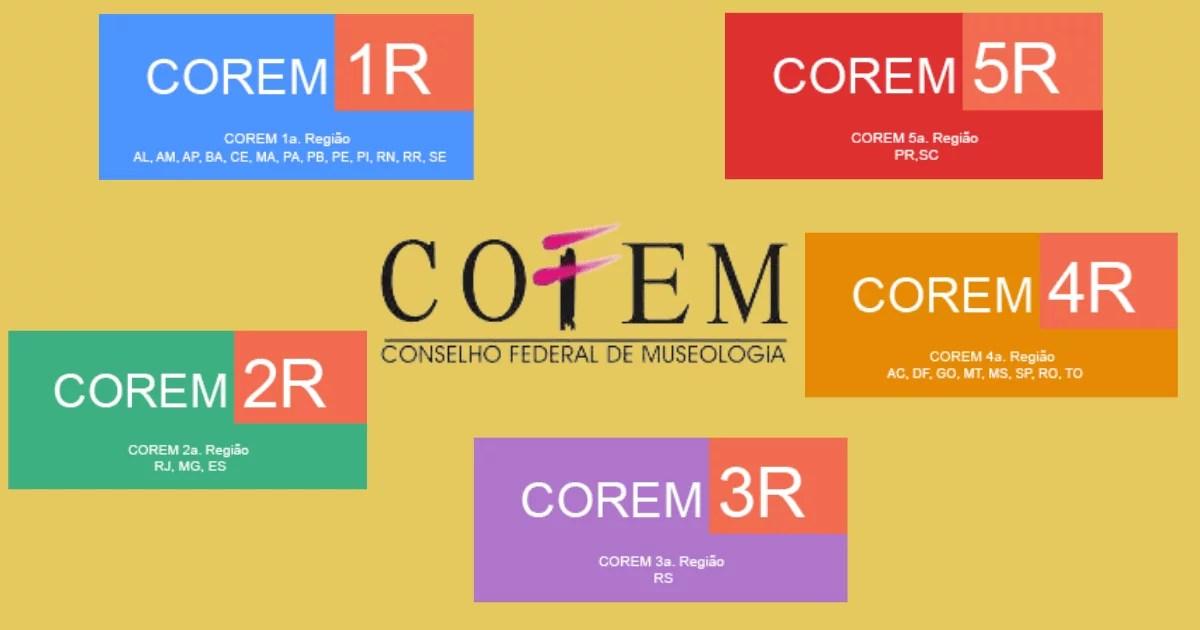 O que é o COFEM e o COREM?