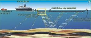 Sismic Ship