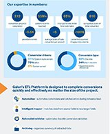 EMR Data Migration Infographic