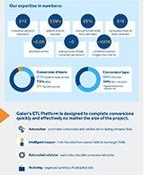 EMR Data Migration Infographic