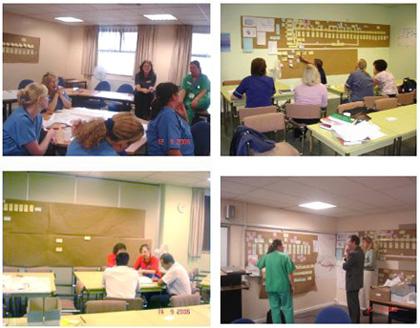 Utilisation de Personas pour étudier le Parcours Patient en milieu hospitalier.