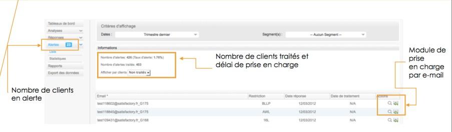 Satisfactory_Sharing-Data_Gestion-des-Alertes-et-Prise-en-Charges-des-Clients-Insatisfaits