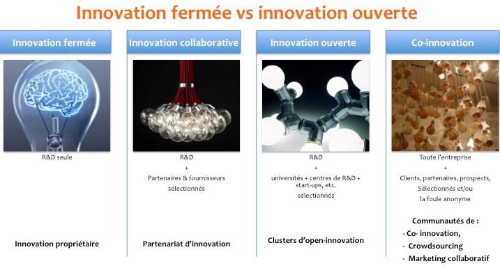 innovation_vs_open-innovation
