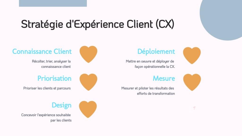 L'Agenda de l'Expérience Client par Clientaucoeur.com